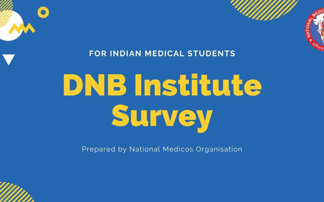 DNB Institute Survey